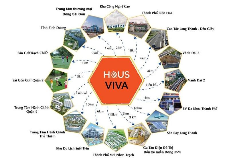 Dự án HausViva Quận 9